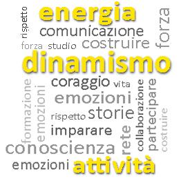 dinamismo_sandsadvisor