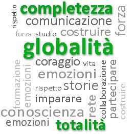 globalita_sandsadvisor